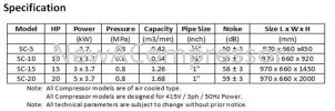 EuroScrew Oil Free Scroll Compressor (Blue Line) Air Compressor