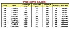 Grow V Floor Stand Series - 19 Inch Floor Stand Enclosure Floor Stand Enclosures