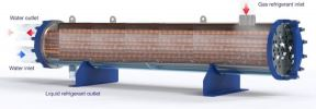 COPE Shell In Tube Type Heat Exchanger  COPE BRAZED TYPE / SHELL IN TUBE HEAT EXCHANGER