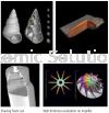 Micro-CT 3D X-ray System NIKON