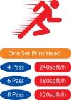 BL-F2512-LUVR Flatbed Led UV Inkjet Large Format UV Printer