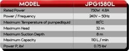 Jetmac JPG1580L Centrifugal Water Pump 750w ID31693   Automatic Booster & Pressure Pump (All Brands) Water Pump