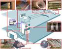 VENTILATION DUCTING VENTILATION / KITCHEN / EXHAUST / AIR CONITIONER DUCTING