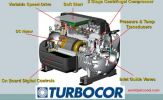 DANFOSS TURBOCOR OIL FREE CENTRIFUGAL COMPRESSOR TURBOCOR OIL FREE CENTRIFUGAL COMPRESSOR DANFOSS PRODUCTS COMPRESSORS