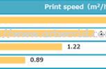 Mimaki �C UJF-3042MkII Flatbed Inkjet Printer Mimaki Industrial Product