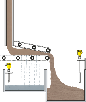 Level detection of sludge and water