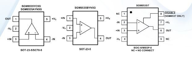 Micro Power OpAmps SGM8535 - 1.5MHz, Rail-to-Rail Output Operational Amplifier