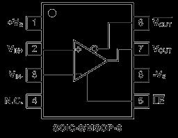 SG Micro Nano Power Comparator SGM8704 - Micro-Power, CMOS Input, RRIO, 1.4V, Push-Pull Output Comparator