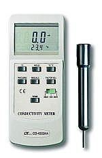 CD-4303HA