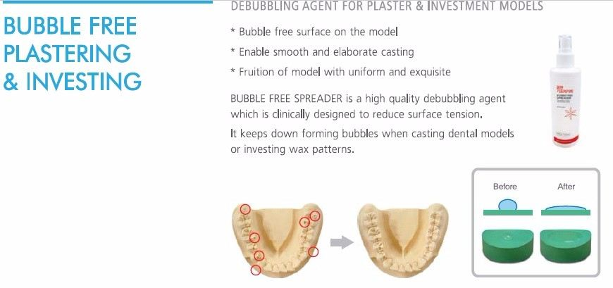 Debubbling Agent For Plaster& Investment Models