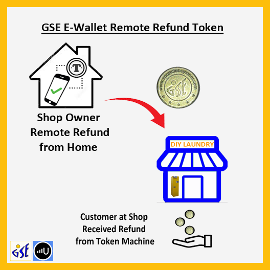 E Wallet System