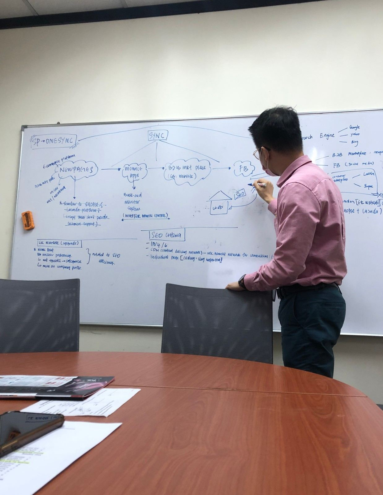 Vince Tay Online Marketing Consultant