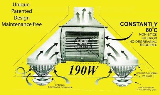 Clean Power Engine Johor Bahru JB Malaysia Supplier & Supply | BEST HOME KITCHEN ACCESSORIES (M) SDN BHD