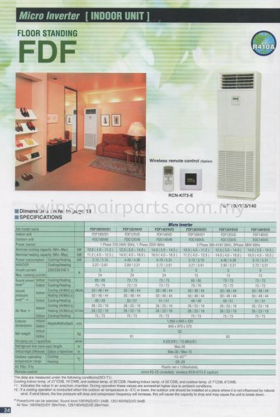 Micro Inverter - Floor Standing FDF Mitsubishi Heavy Duty - Unitarg Residencial Product Air - Cond Products Skudai, Johor Bahru (JB), Malaysia. Suppliers, Supplies, Supplier, Repair | Winsonair Conditioning Sdn Bhd
