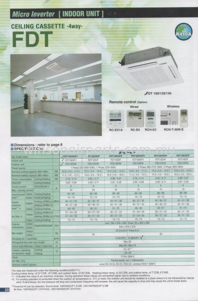 Micro Inverter - Ceiling Cassette 4 Way FDT Mitsubishi Heavy Duty - Unitarg Residencial Product Air - Cond Products Skudai, Johor Bahru (JB), Malaysia. Suppliers, Supplies, Supplier, Repair | Winsonair Conditioning Sdn Bhd