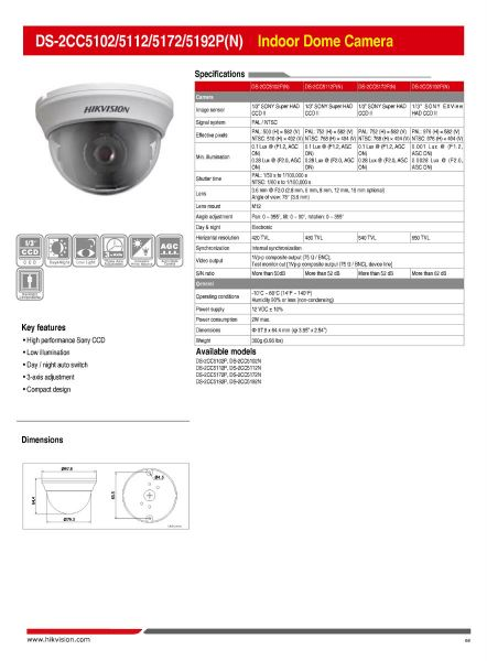 DS-2CC5102511251725192P(N) Indoor Dome Camera 069 Analog Camera  HikVision CCTV SYSTEM Kajang, Selangor, Kuala Lumpur (KL), Malaysia. Supplier, Supply, Supplies, Installation | WYA AUTOMATION SYSTEM