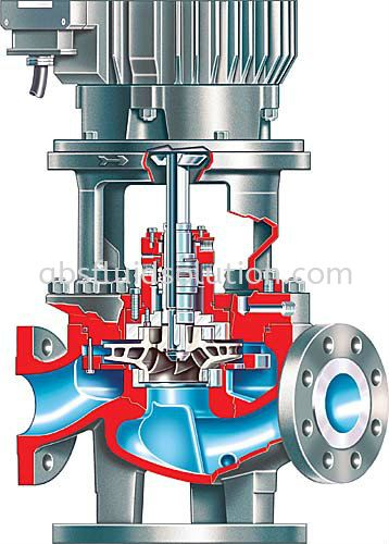 PVML ISO 13709/API 610 (OH5) Vertical In-Line Overhung API Process Pump