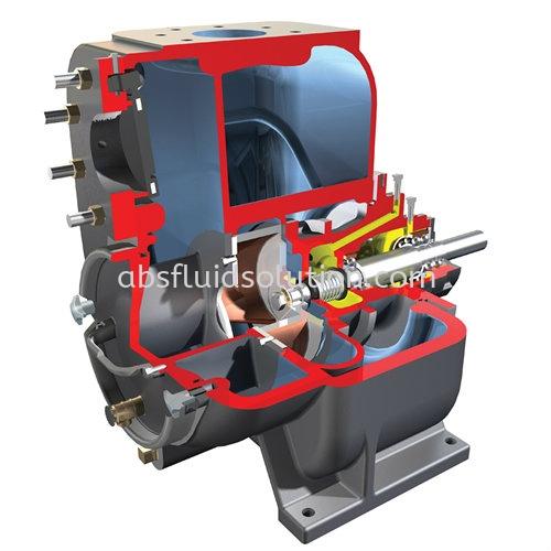 MPT Self-Priming, Overhung, Solids Handling Pump 01