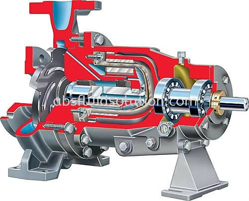 CPXS Magnetic Drive, Overhung, Chemical Process Pump