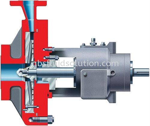 HPXM ISO 13709/API 610 (OH2) Low Flow, High Head Horizontal Process Pump