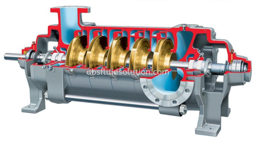 NM Between Bearings, Single Case, Radially Split, Multistage, Ring Section Pump