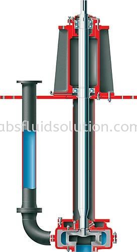 RJC Overhung, Vertical Cantilever, Rubber Lined Slurry Pump