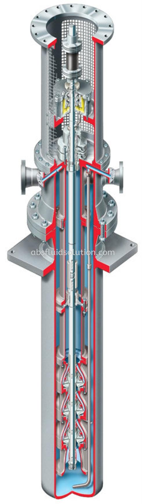 WUC ISO 13709/API 610 (VS6) Vertical, Double Case, Multistage Pump