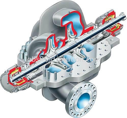 UZDL 13709/API 610 (BB1) Between Bearings, Axially Split, Two Stage Pump