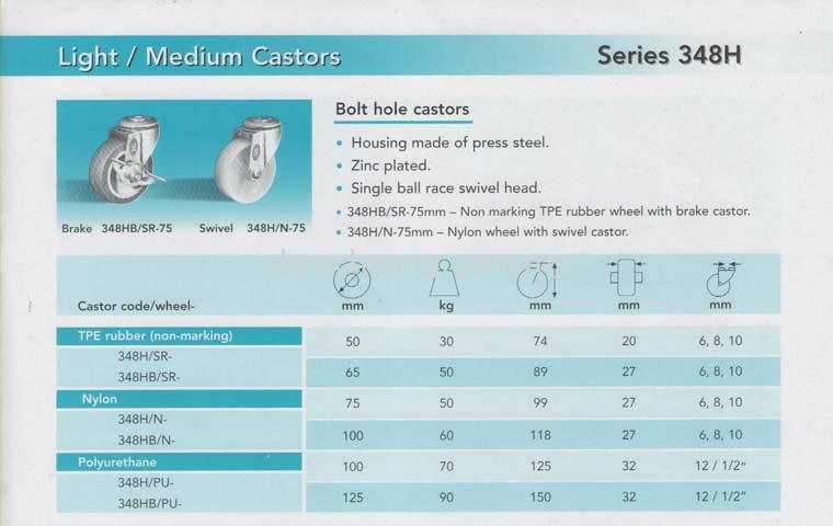 Light & Medium Castors Kuli Catalog Malaysia, Singapore, Kuala Lumpur, KL. Supplier, Suppliers, Manufacturer, Distributor   Chee Cheong Hardware Merchants Sdn Bhd
