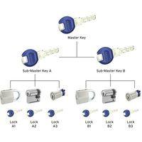 Mechanical Locks Key / Cylinder System KABA Johor Bahru (JB), Johor. Distributor   Global Ingress Sdn Bhd