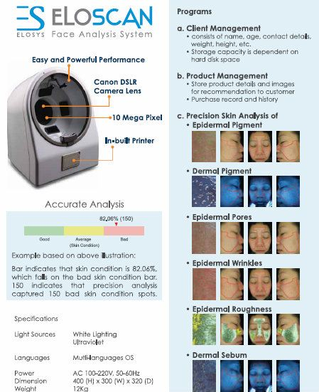 Face Analysis System Skin Analysis System Machine Kulai, Johor, Malaysia Supplier Supply Manufacturer | Perfect Beauty