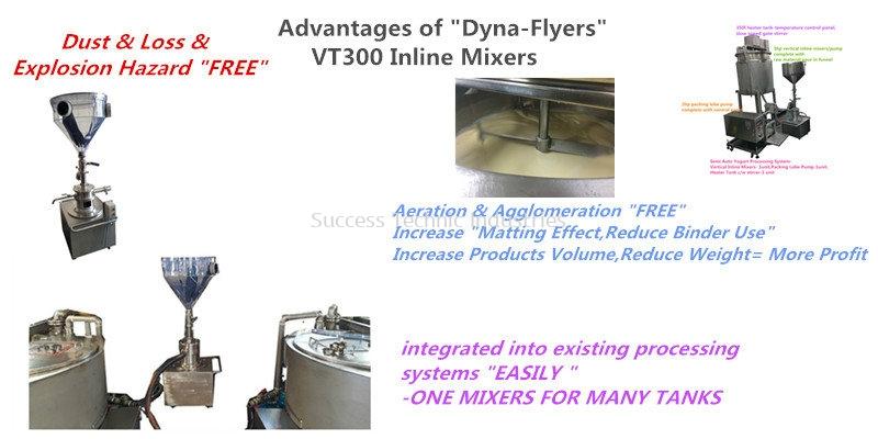 VT300-03 Vertical Suction & Disssolving Inline Homogenizer Order No:971100 VT300 Dyna-Flyers 50 - 10,000Liter Vertical Inline Homogenizer   Seri Kembangan, Selangor, Malaysia Fabrication Supplier Supply Manufacturer | Success Technic Industries