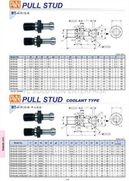 ANNWAY PULLSTUD Ann Way-Machine Tools-Holder-Collet Tooling Johor Bahru (JB), Malaysia Supplier, Suppliers, Supply, Supplies | TL Solution Enterprise