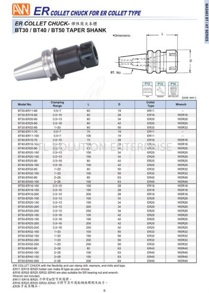 ANNWAY ER COLLET CHUCK FOR ER COLLET TYPE 3 Ann Way-Machine Tools-Holder-Collet Tooling Johor Bahru (JB), Malaysia Supplier, Suppliers, Supply, Supplies   TL Solution Enterprise