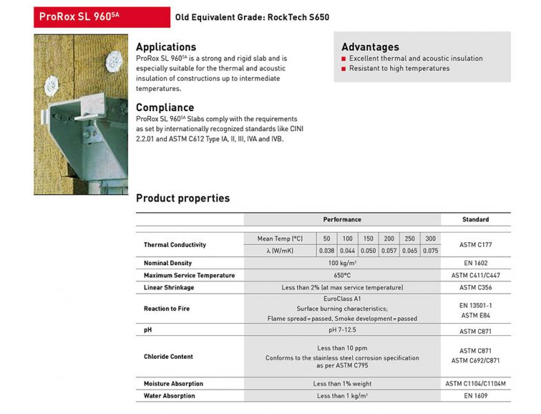 Heavy Duty Slab SL Series ProRox Industrial Insulation Selangor, Kuala Lumpur (KL), Malaysia Supplier, Supply, Supplies, Manufacturer | Progresif Kukuh Sdn Bhd