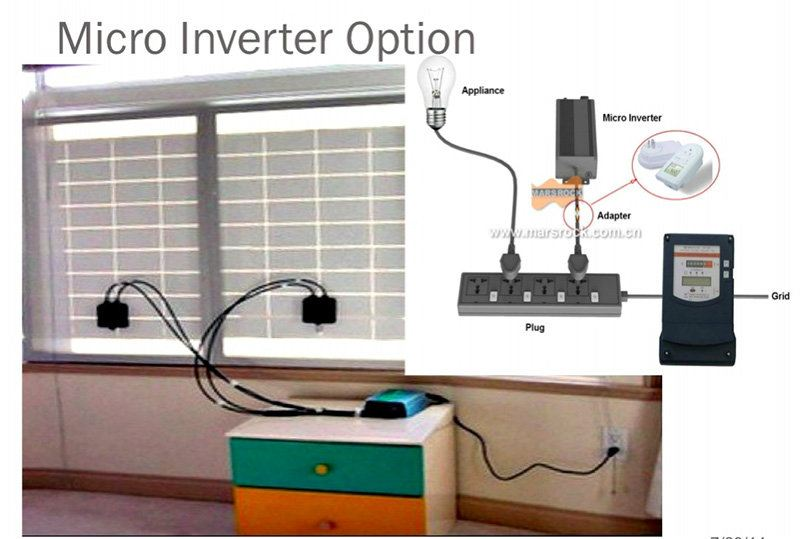 260 Watt Solar Module Micro Inverter System Micro Inverter PV System Selangor, Malaysia, Kuala Lumpur (KL), Puchong Project, Supplier, Supply, System | Amsolar Sdn Bhd