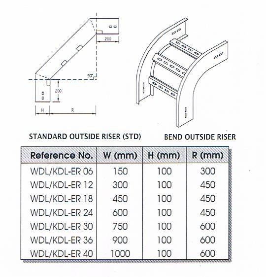 BEND OUTSIDE RISER CABLE LADDAR FITTING Cable Ladder Cable Support Systems Johor Bahru (JB), Johor, Ulu Tiram, Malaysia Supplier, Suppliers, Supply, Supplies   Intech Electric Sdn Bhd