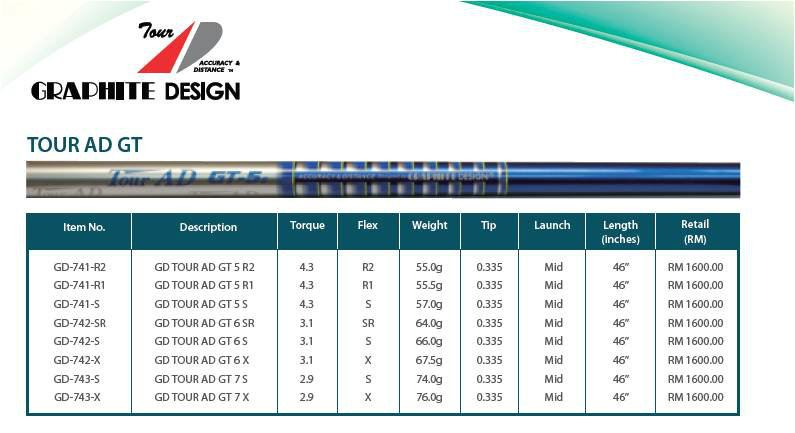 Graphite Design Tour Ad BB Golf Shafts