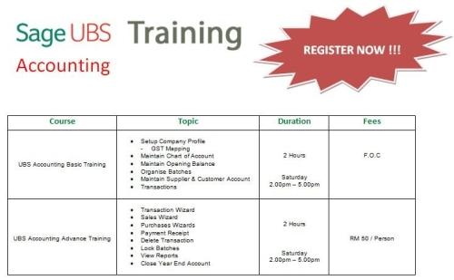 Sage UBS Training - ACCOUNTING