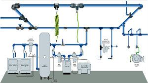 G.I. Piping Installation   Supplier, Rental, Services | JB COMPRESSOR SERVICES SDN BHD
