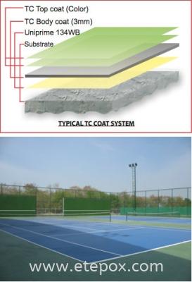 Ceramic Sport Court Coating