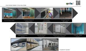 Coldroom Turnkey Total Solutions & Support