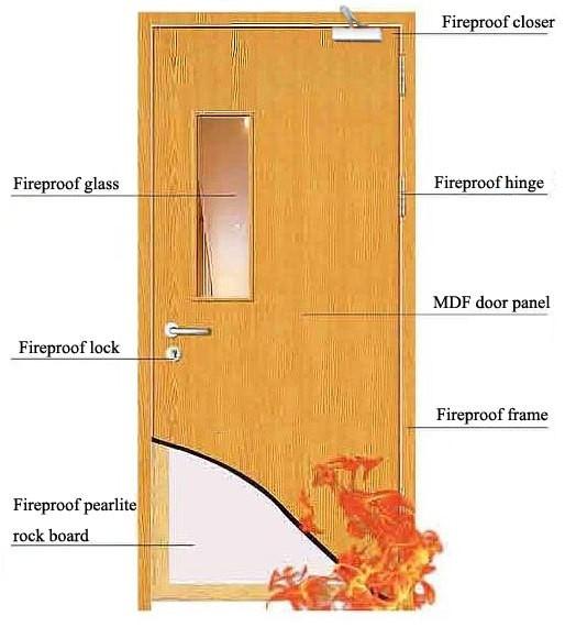 Fire Rated Door Fire Door Selangor, Penang, Malaysia, Kuala Lumpur (KL) Supplier, Manufacturer, Supply, Supplies   ADEL Marketing (M) Sdn Bhd
