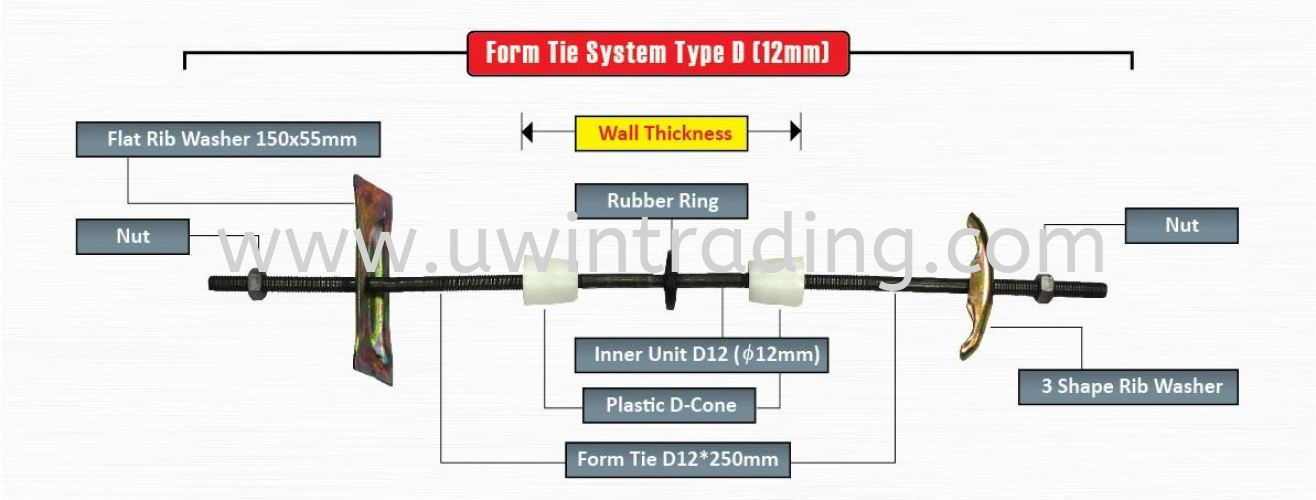 Form Tie System Type D (12mm)