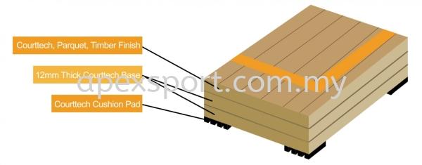 Timber Flooring Volleyball Court Kuala Lumpur (KL), Malaysia, Selangor, Damansara Contractor, Builder | Apex Sport Builders Sdn Bhd