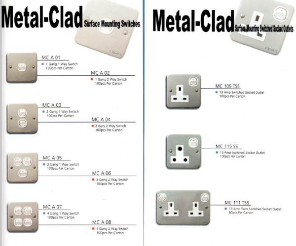 CROWN METAL CLAD SWITCHES