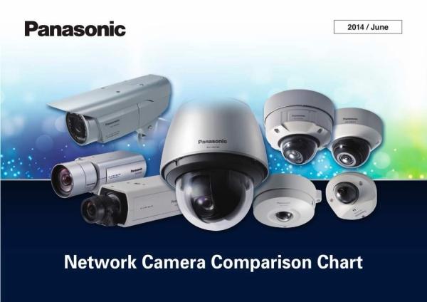 Panasonic CCTV CCTV CCTV SECURITY SURVEILLANCE Selangor, Malaysia, Kuala Lumpur (KL), Klang Supplier, Suppliers, Supply, Supplies | LCH Office Equipment & Trading