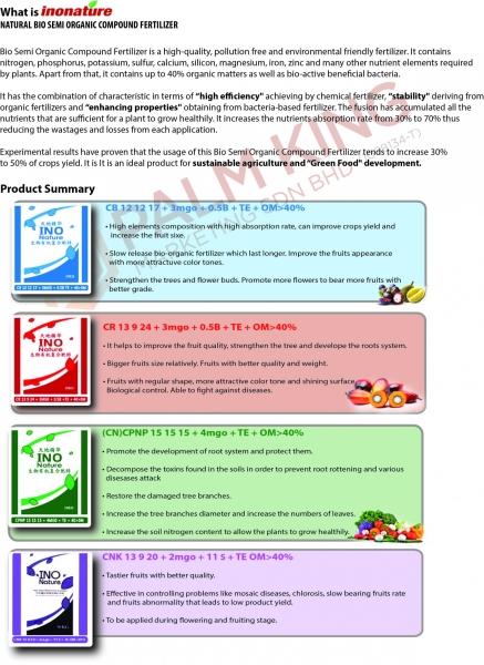 What is INO Nature INO Nature Fertilizer Selangor, Malaysia, Kuala Lumpur (KL), Jenjarom Supplier, Supply, Supplies, Manufacturer | Palm King Marketing Sdn Bhd