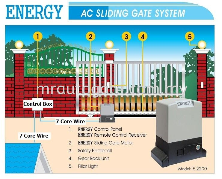 Energy E2200 Heavy Duty AC Sliding Auto Gate