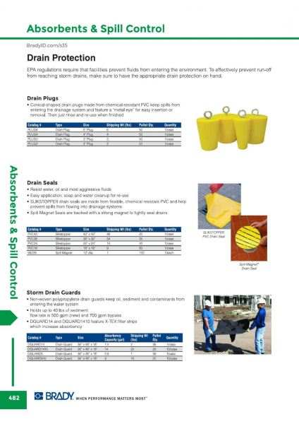 Spill Kits SPC Absorbent & Spill Control Malaysia, Johor Bahru (JB) Supplier, Suppliers, Supply, Supplies | GMO Solution Sdn. Bhd.